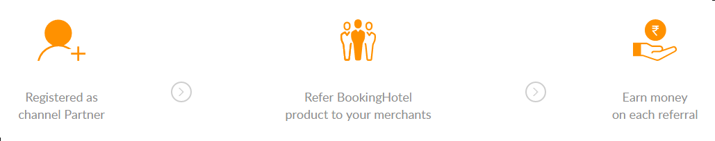 Looking For Hotel Channel Manager